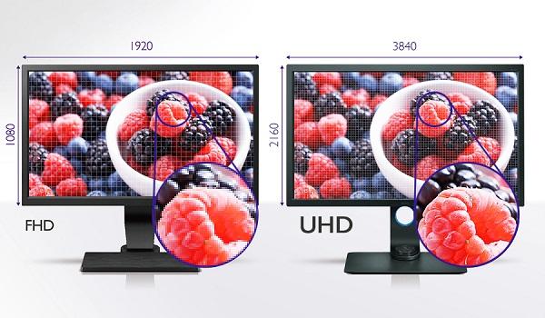 SW320 4K UHD